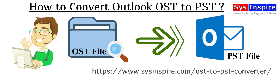 Convert Outlook OST to PST