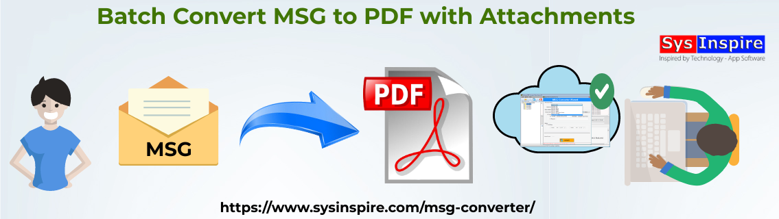 Batch Convert MSG to PDF with Attachments
