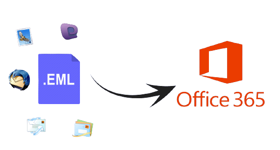 How to Import EML Files into Outlook 365?